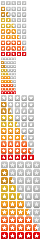 3.5 star rating