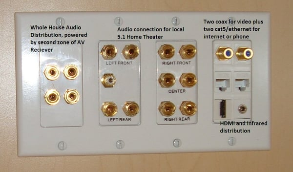 home wiring wall plate    home    theater  distributed audio  hdmi  infrared     home    theater  distributed audio  hdmi  infrared