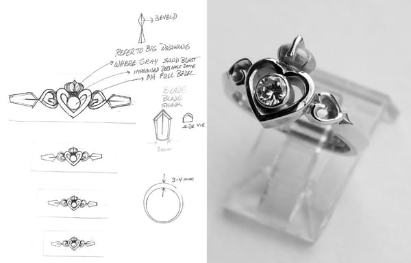 Custom Rings  Design a Ring  CustomMadecom